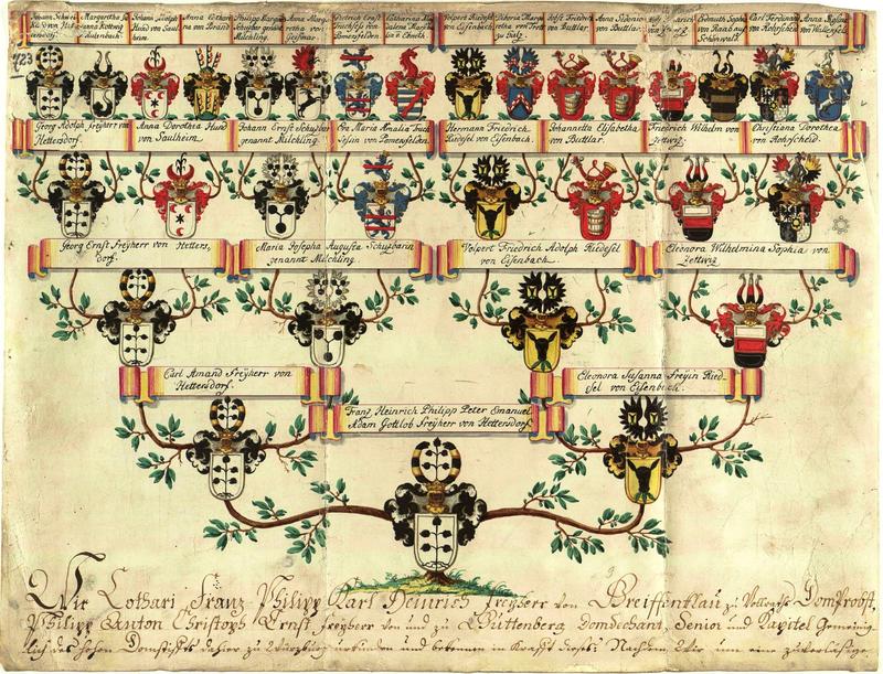 Généalogie : Exemple d'arbre