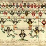 Généalogie Marty et Bénard : Mes racines